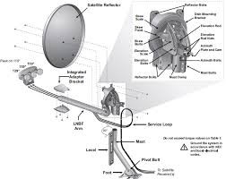 dish networks western arc customers get new satellite dish dish network installers