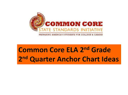 Common Core Anchor Charts Ppt Common Core Ela 2 Nd Grade 2 Nd Quarter Anchor Chart