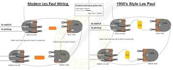 six string supplies modern vs 50s les paul wiring les paul wiring diagram seymour duncan 50s les paul wiring or modern wiring