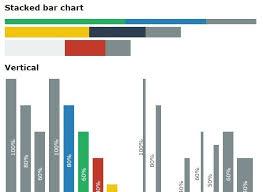 Pure Html Css Bar Chart System Chart Css Css Script