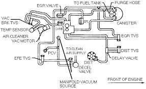 caprice tbi engine diagram get image about wiring diagram caprice alternator wiring 1980 get image about wiring diagram