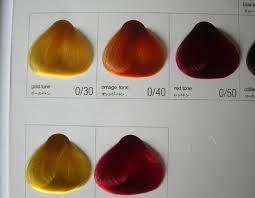 Novacolor Hair Color Chart Hair Color Chart Tradekorea