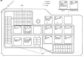 1998 bmw z3 roadster fuse box diagram 2002 Bmw 330xi Fuse Box Diagram BMW 328I Fuse Box Cover Diagram
