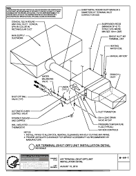 Inspirational trailer brake wiring diagram 7 way wiring wiring