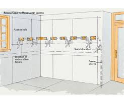 installing undercabinet fluorescent lights how to install a new running cable for undercabinet lighting enlarge image