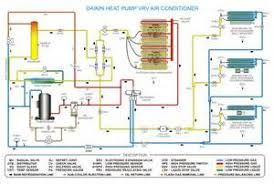 daikin heat pump wiring diagram daikin image similiar vrv system installation keywords on daikin heat pump wiring diagram