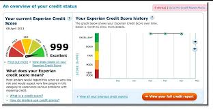 Chart Of Credit Rating Scores Image Result For Experian Credit Rating Factmata Badge