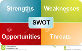 swot analysis stock photos images pictures 774 images swot analysis business diagram royalty stock photo