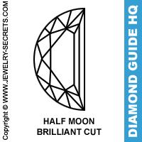 Diamond Shapes Jewelry Secrets