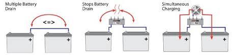 amazon com noco igd90hp 90 amp battery isolator automotive 12v battery isolator wiring diagram at Rv Battery Isolator Diagram