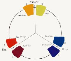 Warm Cool Color Chart Why Is Color Bias Key To Mixing Color Celebrating Color