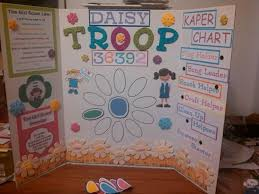 Daisy Petal Kaper Chart Kaper Chart I Made For My Troop Girl Scout Promise Girl