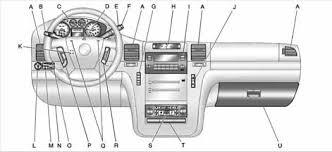 Руководство по эксплуатации Cadillac Escalade