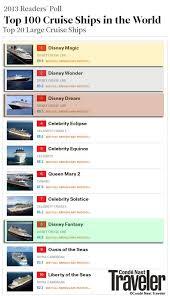Carnival Ship Comparison Chart