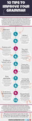 Grammar Tips 10 Tips To Improve Your Grammar Scribendi