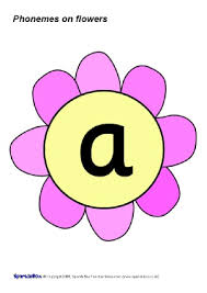 Students get plenty of practice working with: Flowers And Plants Alphabet Phonics Printable Classroom Display Resources Sparklebox