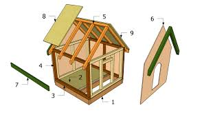 easy dog house plans. Dog House Plans Free Garden How To Build Easy