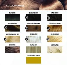 Hair Color Filler Chart