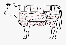 Veal Primal Cuts Chart Korean Cuts Of Beef Primal Cuts Of Meat Veal Cliparts