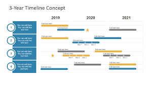 3 Year Timeline Concept For Powerpoint