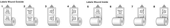Frequently Asked Questions Labels Brands