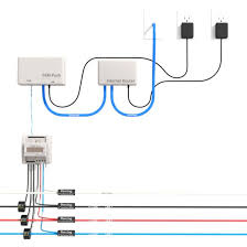 3 phase 4 wire metering package more views