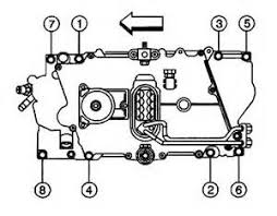 similiar chevy intake manifold diagram keywords chevy tahoe 5 7 engine diagram get image about wiring diagram