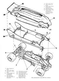 Pretty underneath a car diagram pictures inspiration electrical