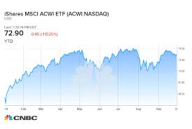 Stock Market Comeback Is Another Failure As Chart Analysts