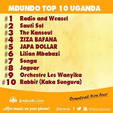 Charts Uganda The Yin Yen Musical Duo Of Radio Weasel