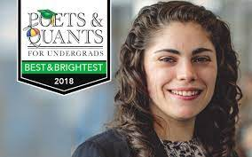 Poets&Quants For Undergrads | 2018 Best & Brightest: Brianna Riggs, Lehigh  University