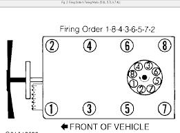 1994 gmc sierra k1500 distributor cap firing order diagram 2002 Chevy Trailblazer Spark Plug Diagram 1996 Chevy Silverado Spark Plug Wire Diagram #14