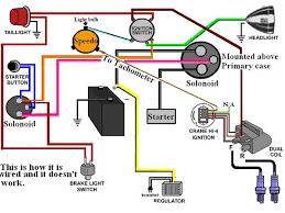 1974 harley sportster generator wiring diagram on 1974 images Generator Ignition Switch Wiring Diagram 1974 harley sportster generator wiring diagram 5 sportster ignition switch wiring 2004 sportster wiring diagram Chevy Ignition Switch Wiring Diagram