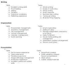 Resume Templates Free Resume Skills List Job Application Form
