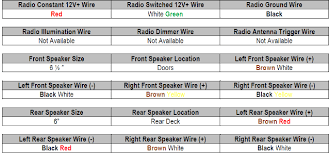 golf mk4 radio wiring diagram mk4 golf stereo wiring harness 2001 Vw Jetta Radio Wiring Diagram 2002 hyundai sonata wiring schematic wiring diagram and golf mk4 radio wiring diagram 2005 hyundai sonata 2000 vw jetta radio wiring diagram