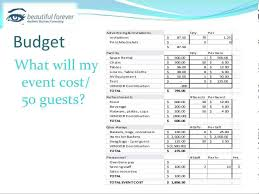 Event Budget Sample Spreadsheet Example Of Event Budget Excel Template Selo L Ink Co
