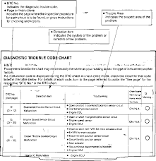 Obd Ii Code Chart Diagnostic Trouble Code Chart Toyota Hilux 1kz Te Repair