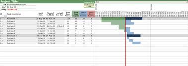 How To Manage Gantt Chart With Google Docs Spreadsheet