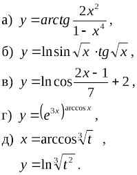 Контрольная работа № Производная функции и её приложения 127 128