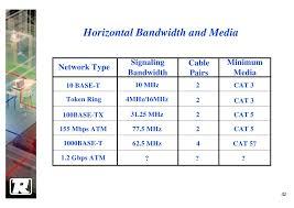 100 base t wiring diagram wiring diagrams schematics 1000BASE-T vs Cat5 at 1000base T Wiring Diagram