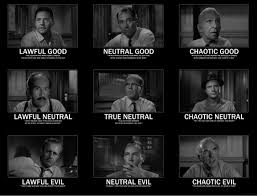 angry men a d d alignment chart ur 12 angry men a d d alignment chart