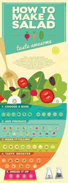Salad Dressing Chart How To Make A Salad Guide To Making A Healthier Salad