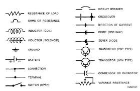 wiring diagram symbols gm wiring image wiring diagram wiring diagram symbol for fuse jodebal com on wiring diagram symbols gm