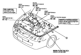 2002 mazda mpv engine diagram vehiclepad 2003 mazda mpv engine 2000 mazda protege wiring mazda schematic my subaru wiring