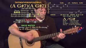 That Part (Schoolboy Q) Guitar Lesson Chord Chart - A G#