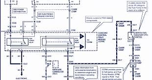 1995 ford mustang wiring diagram circuit schematic learn