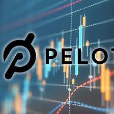Peloton interactive killed it on earnings today on strong subscription growth and sales. Peloton Produces Profit For The First Time Amid Pandemic Demand Spike Stock Pushes Toward New Record Marketwatch