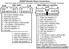 2003 mitsubishi eclipse amp wiring diagram wirdig