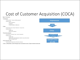 customer acquisition cost introduction to paid customer acquisition