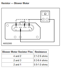 2007 lincoln navigator no air comes out of the dashboard vents click here for blower motor resistor replacement instructions